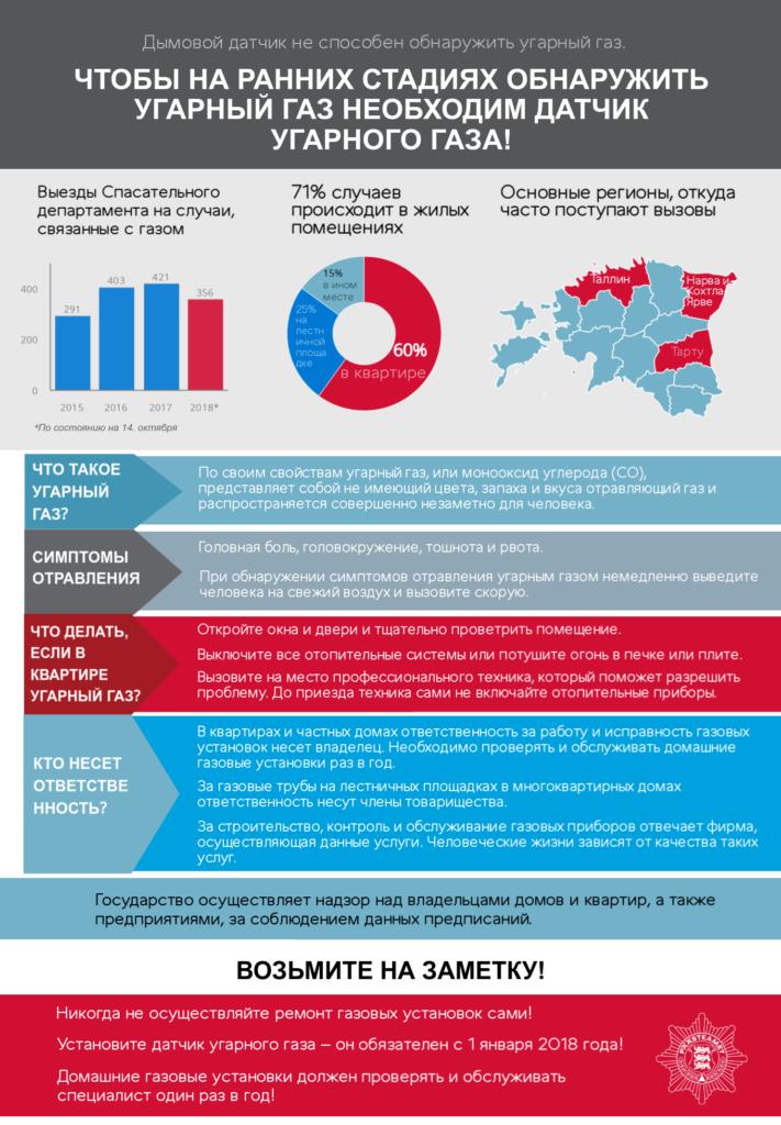 infograafika RUS
